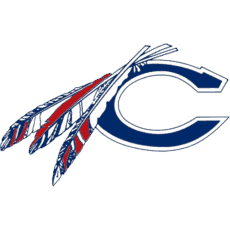 Catawba Indians Football Schedule