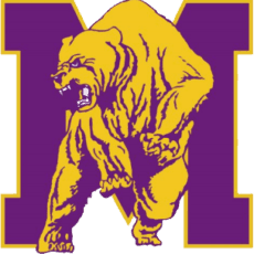 Miles College Golden Bears Football Schedule