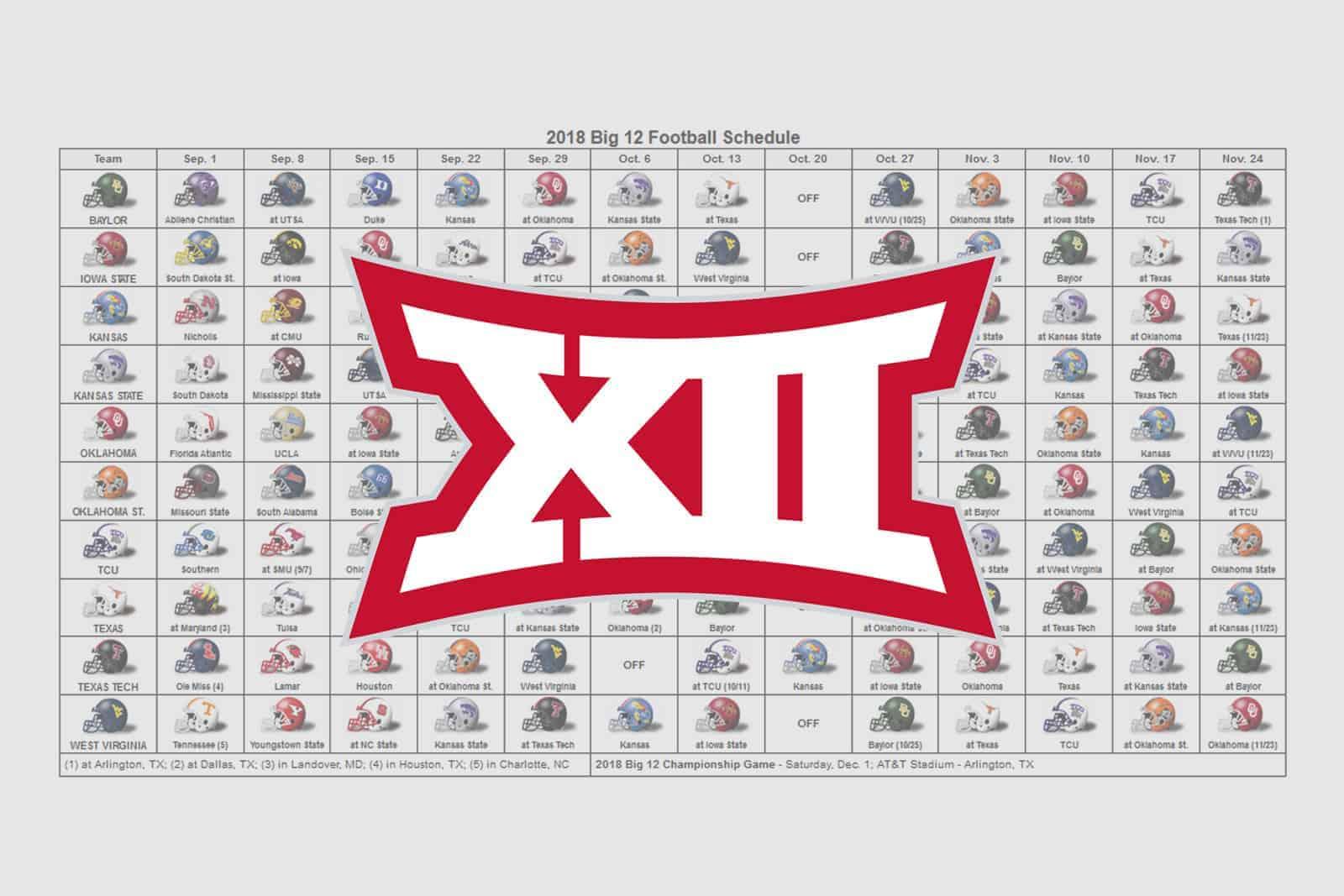 2018 Big 12 Helmet Schedule