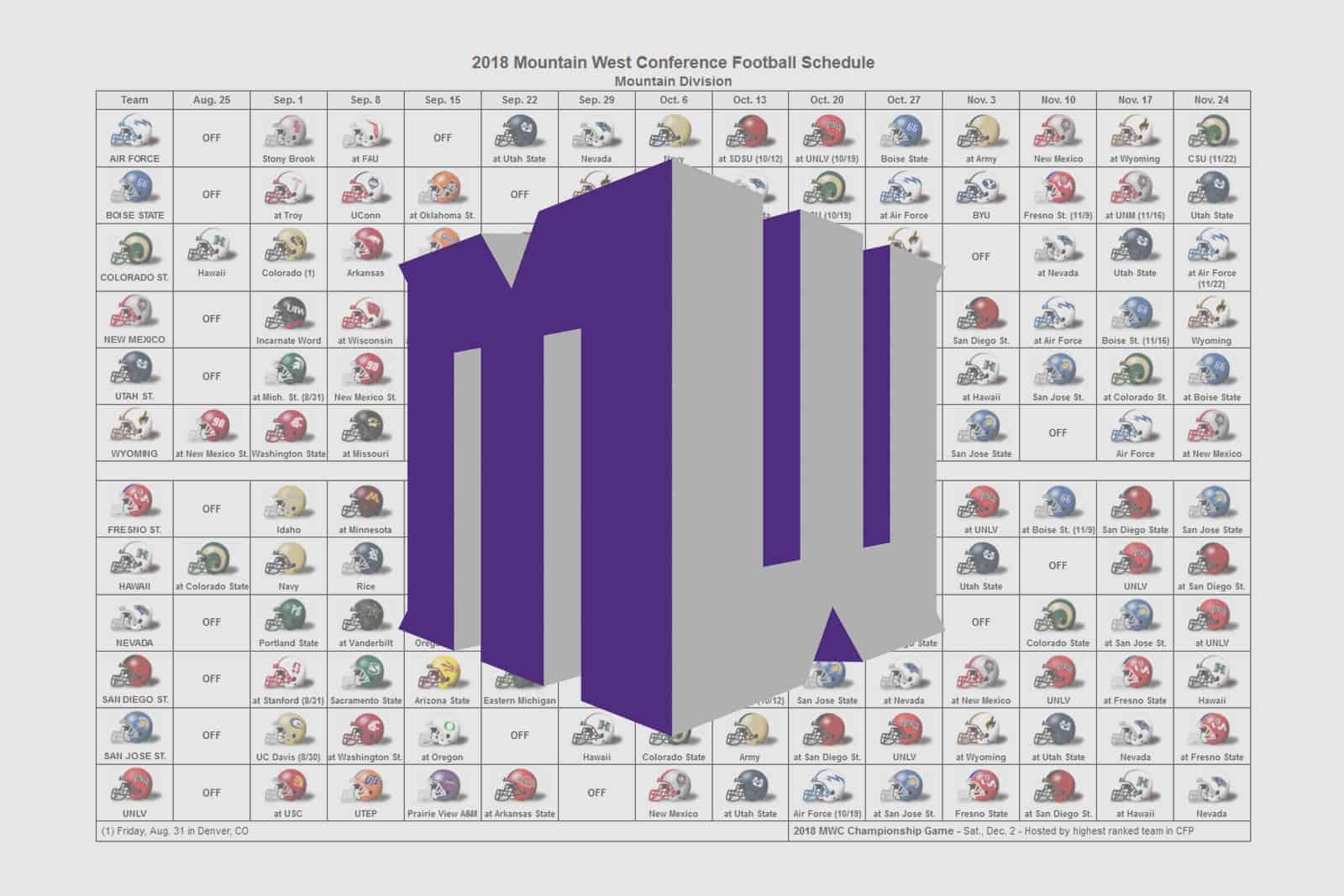 2018 Mountain West Helmet Schedule