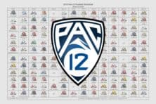 Future Washington State Football Schedules Fbschedules Com