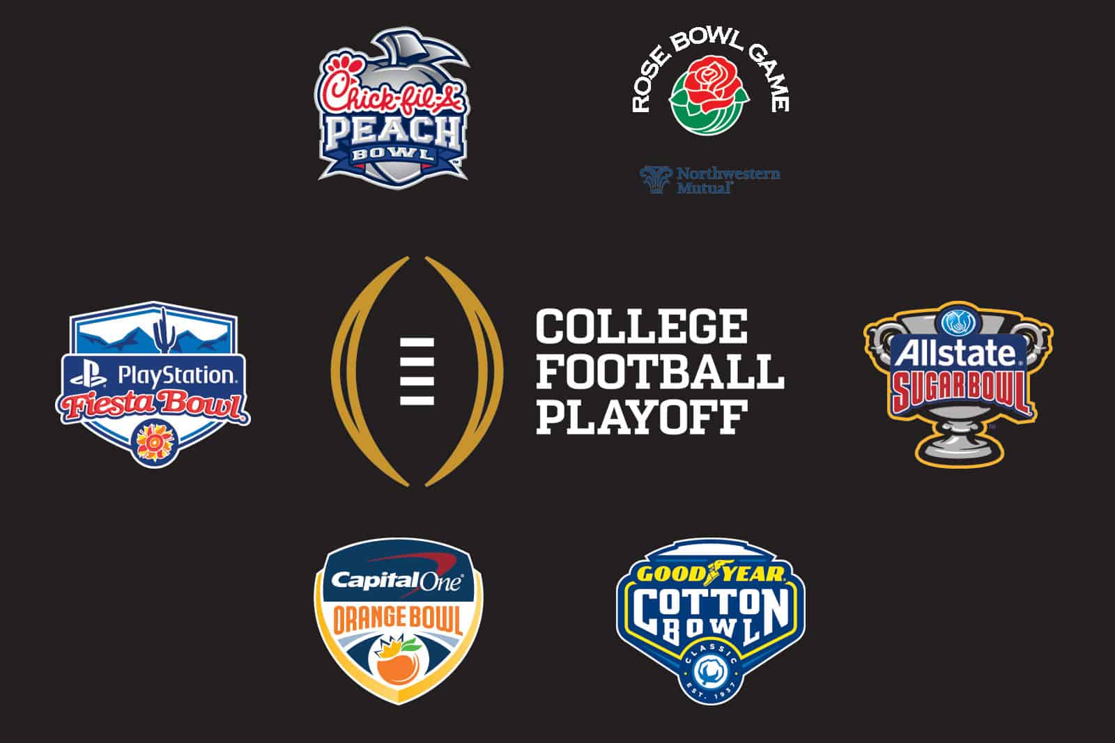 College Football Playoff: New Year's Six