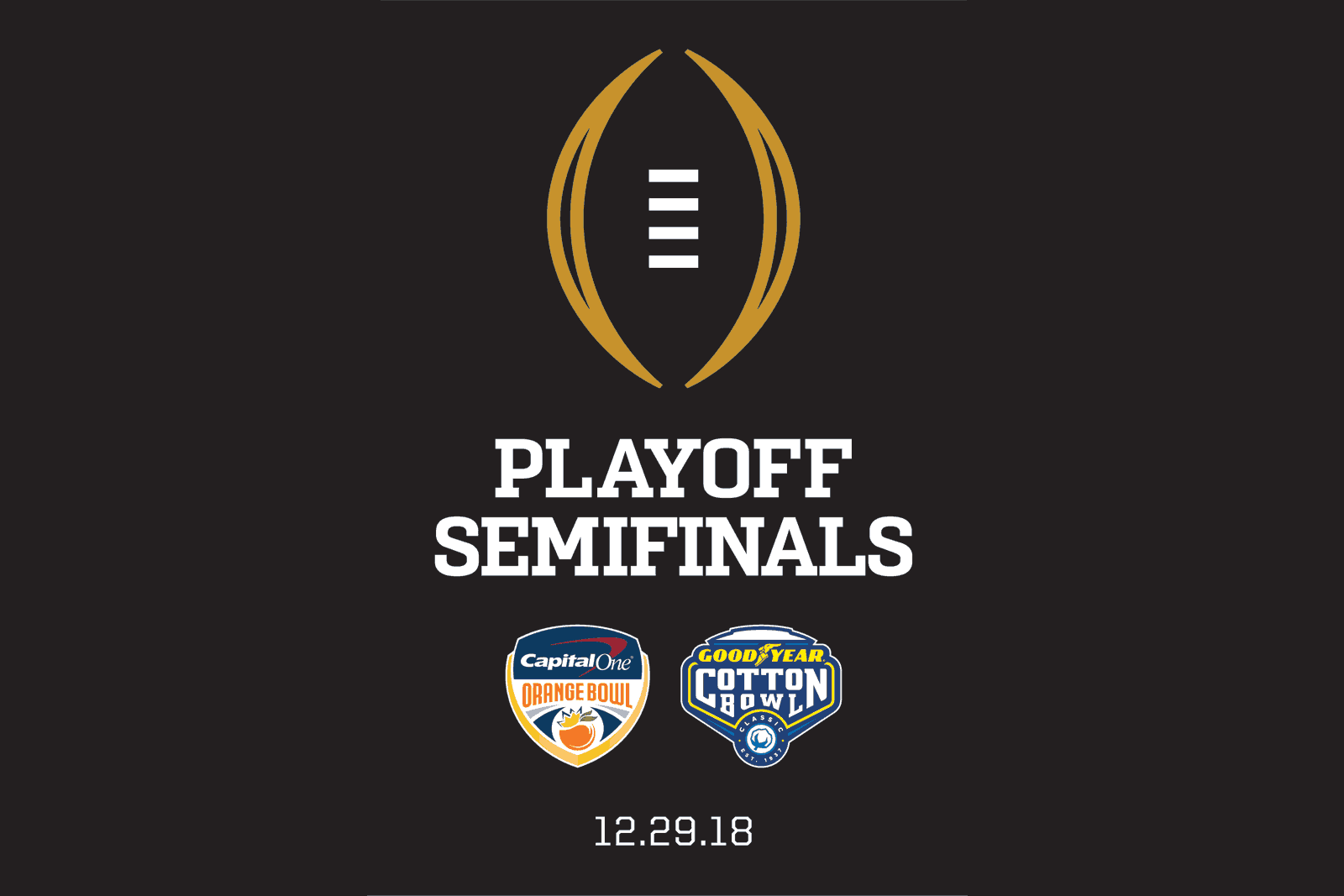 College Football Playoff: 2018 semifinals