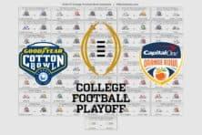 2018-19 College Football Bowl Helmet Schedule
