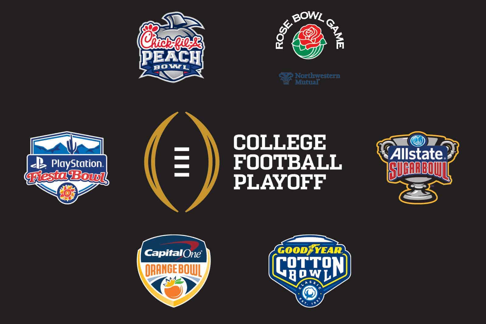 New Years Bowl Games 2020.College Football Playoff 2019 New Year S Six Bowls Set