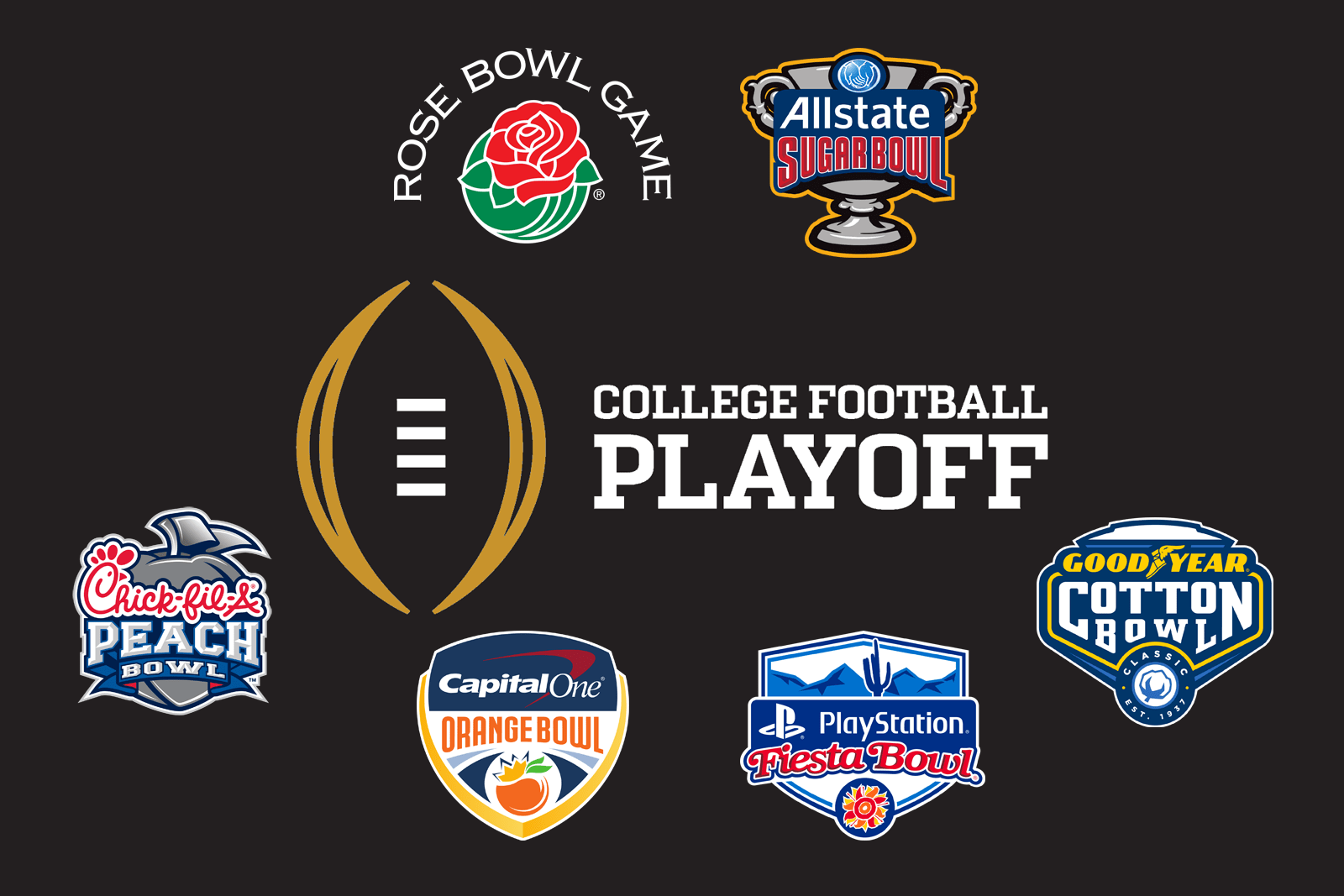 College Football Playoff New Year's Six
