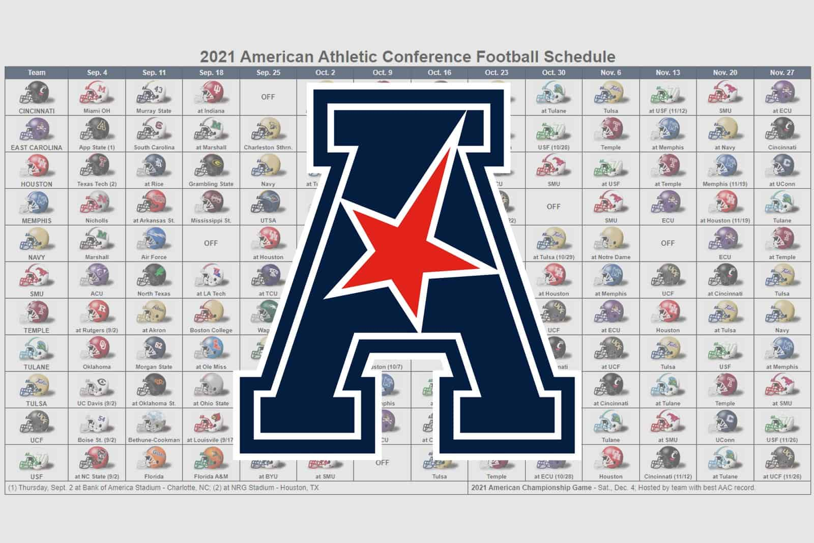 2021 American Athletic Conference Football Helmet Schedule