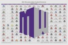 2021 Mountain West Football Helmet Schedule